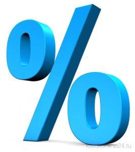 Самый низкий процент на потребительский кредит