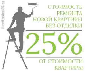 Стоимость ремонта новой квартиры