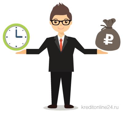 Суммы кредитов и сроки кредитования